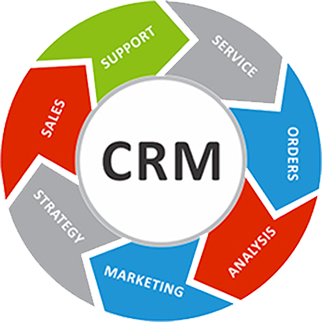 Client Management Software, Client Management Software, Online, CRM Software Delhi, CRM software India, CRM Software Solution, CRM Software for Small Businesses, CRM solutions India, CRM solutions for Small Businesses